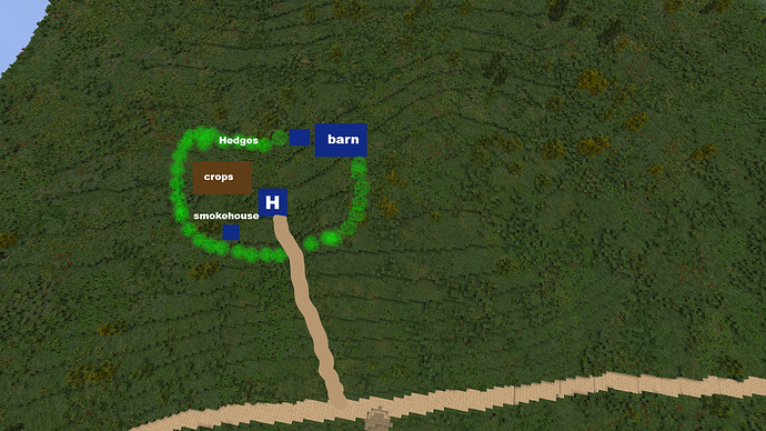 Cenric's Homestead - Project Archive - ArdaCraft Forums